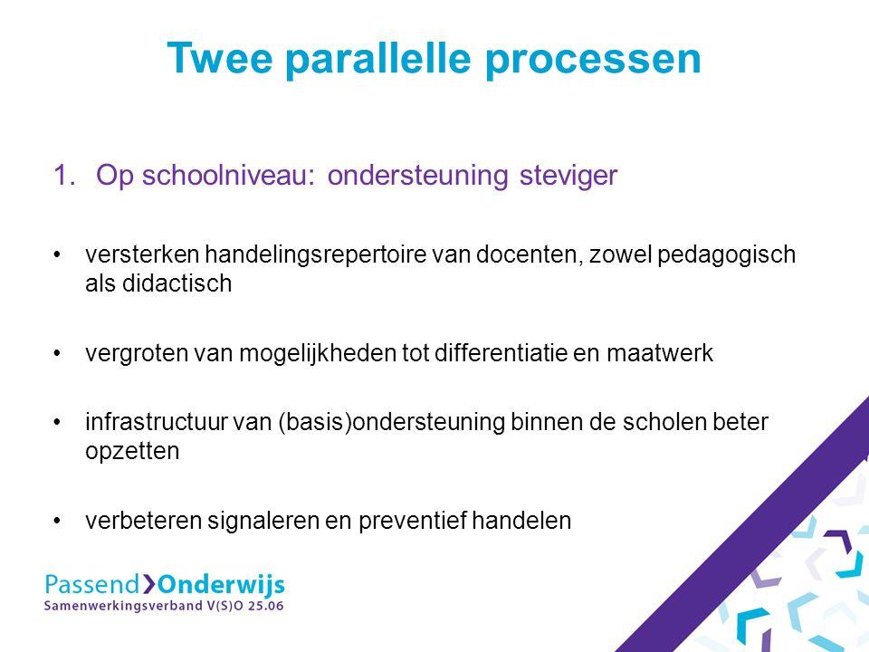 Twee parallelle processen 1.Op schoolniveau: ondersteuning steviger versterken handelingsrepertoire van docenten, zowel pedagogisch als didactisch vergroten van mogelijkheden tot differentiatie en maatwerk infrastructuur van (basis)ondersteuning binnen de scholen beter opzetten verbeteren signaleren en preventief handelen