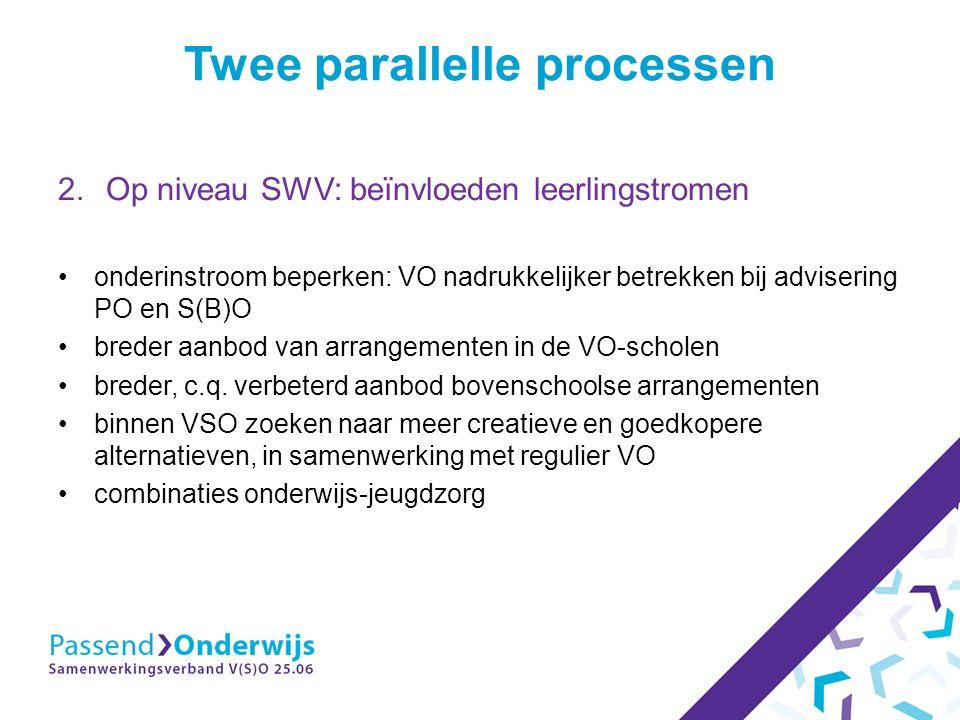 Twee parallelle processen 2.Op niveau SWV: beïnvloeden leerlingstromen onderinstroom beperken: VO nadrukkelijker betrekken bij advisering PO en S(B)O breder aanbod van arrangementen in de VO-scholen breder, c.q.