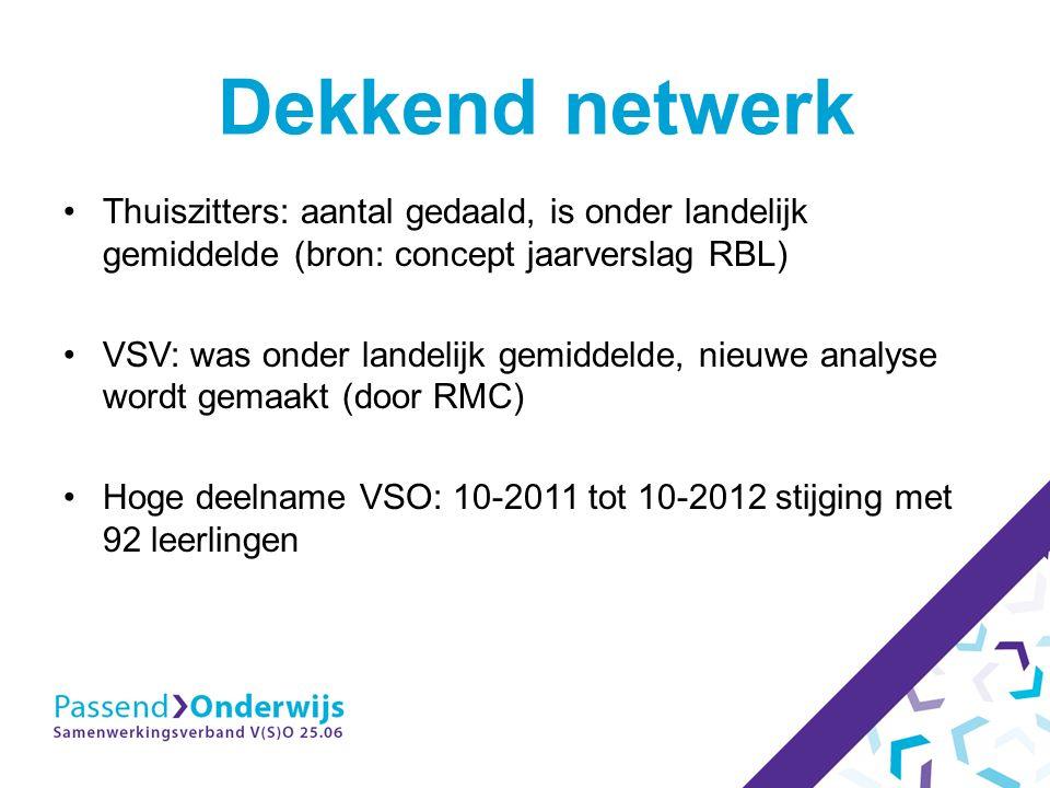 Dekkend netwerk Thuiszitters: aantal gedaald, is onder landelijk gemiddelde (bron: concept jaarverslag RBL) VSV: was onder landelijk gemiddelde, nieuwe analyse wordt gemaakt (door RMC) Hoge deelname VSO: 10-2011 tot 10-2012 stijging met 92 leerlingen