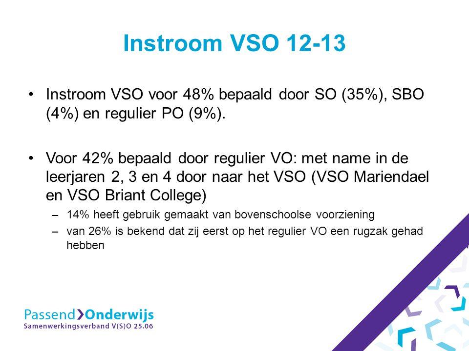 Instroom VSO 12-13 Instroom VSO voor 48% bepaald door SO (35%), SBO (4%) en regulier PO (9%).