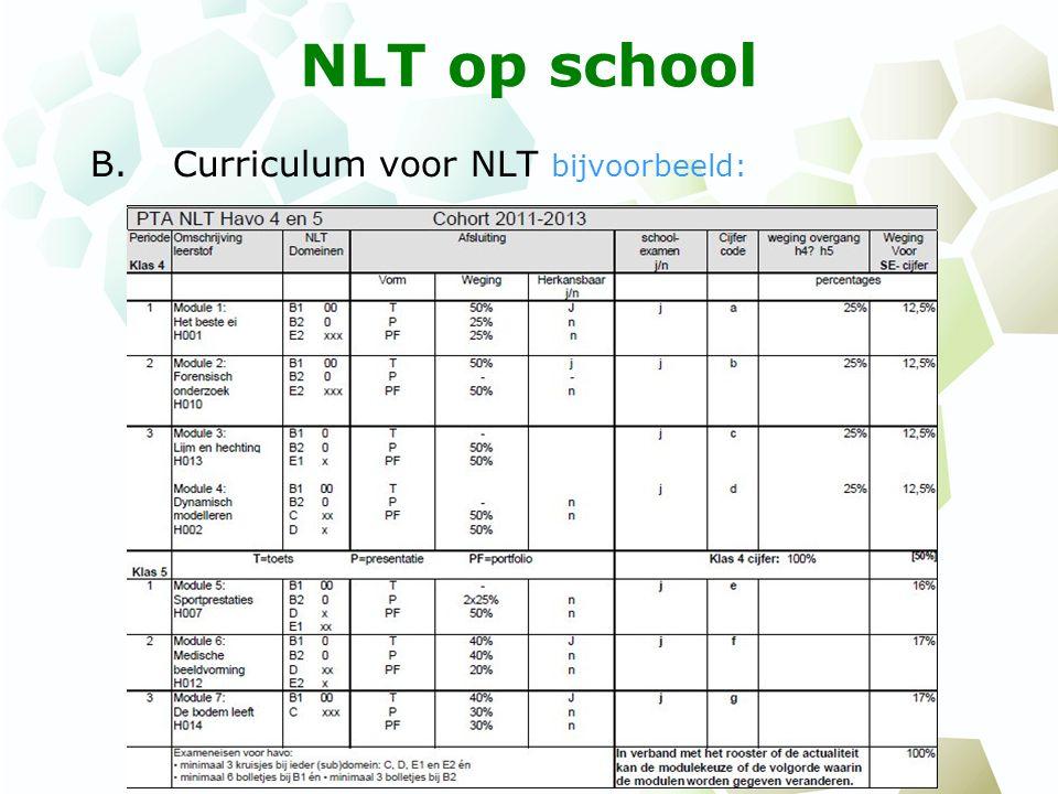 NLT op school B.Curriculum voor NLT bijvoorbeeld: