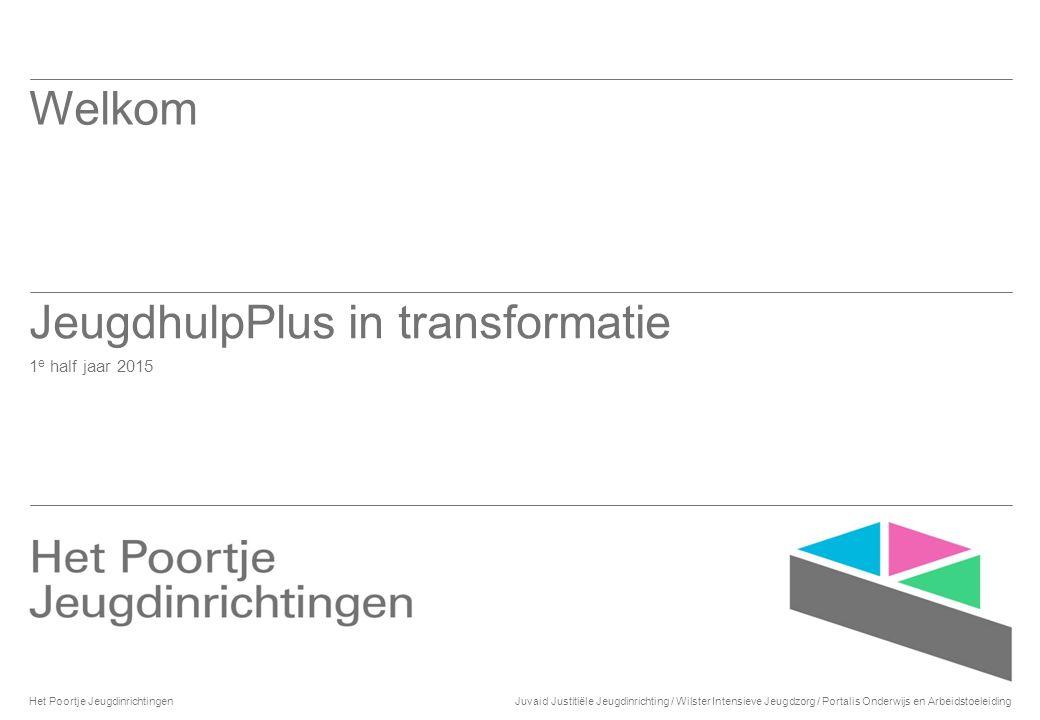 Inhoud 1.Hoofdlijnen transformatieplan 2.Visie JeugdhulpPlus in 2020 3.Transformatie van oud naar nieuw 4.Sturen in samenhang 5.Realisatie tot nu toe 6.Wat zien we gebeuren 7.Enkele mijlpalen nader toegelicht a)Huisvesting b)Trajectinvulling en samenhang in sturing