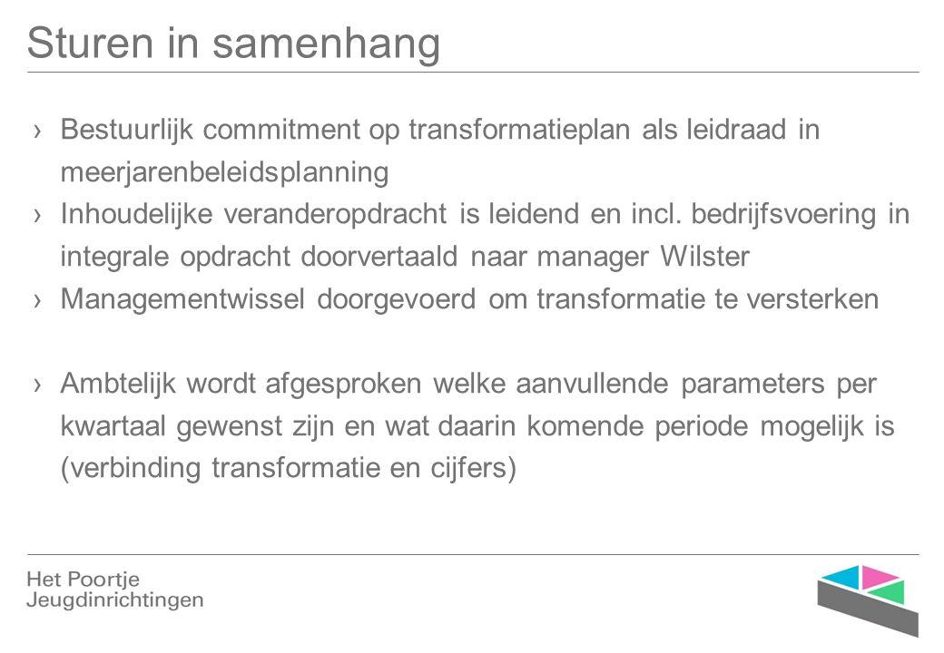 Sturen in samenhang ›Bestuurlijk commitment op transformatieplan als leidraad in meerjarenbeleidsplanning ›Inhoudelijke veranderopdracht is leidend en incl.