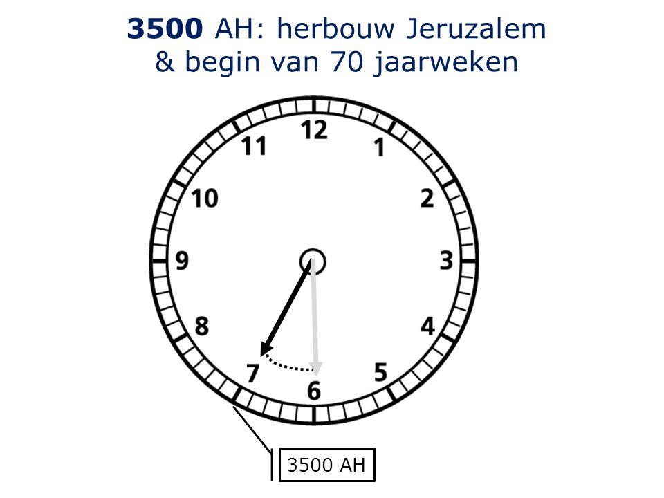 3500 AH: herbouw Jeruzalem & begin van 70 jaarweken 3500 AH
