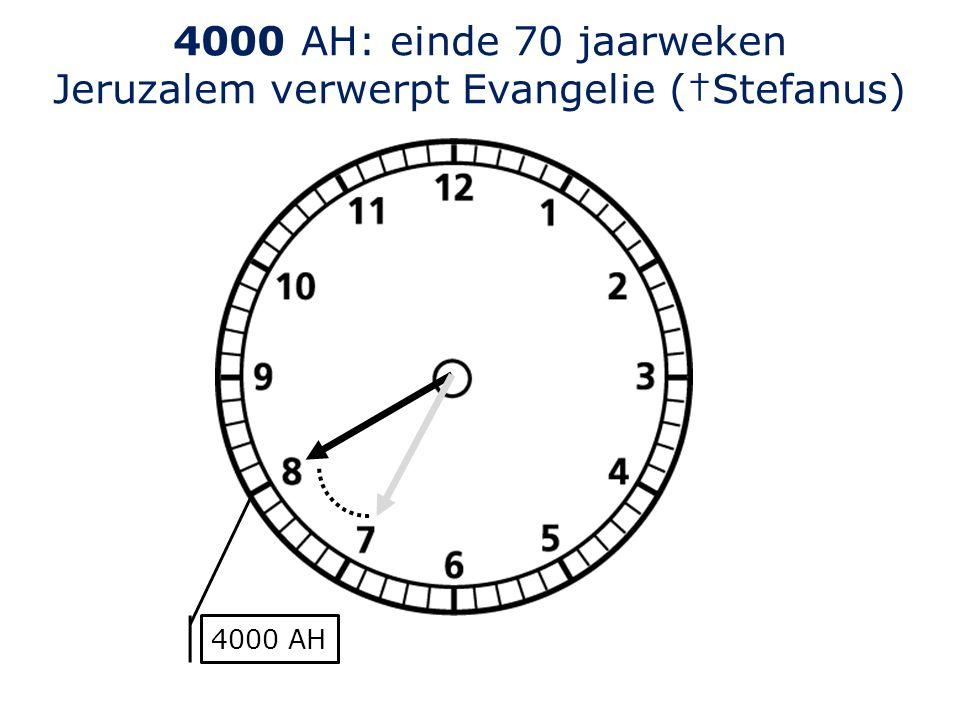 4000 AH: einde 70 jaarweken Jeruzalem verwerpt Evangelie (†Stefanus) 4000 AH