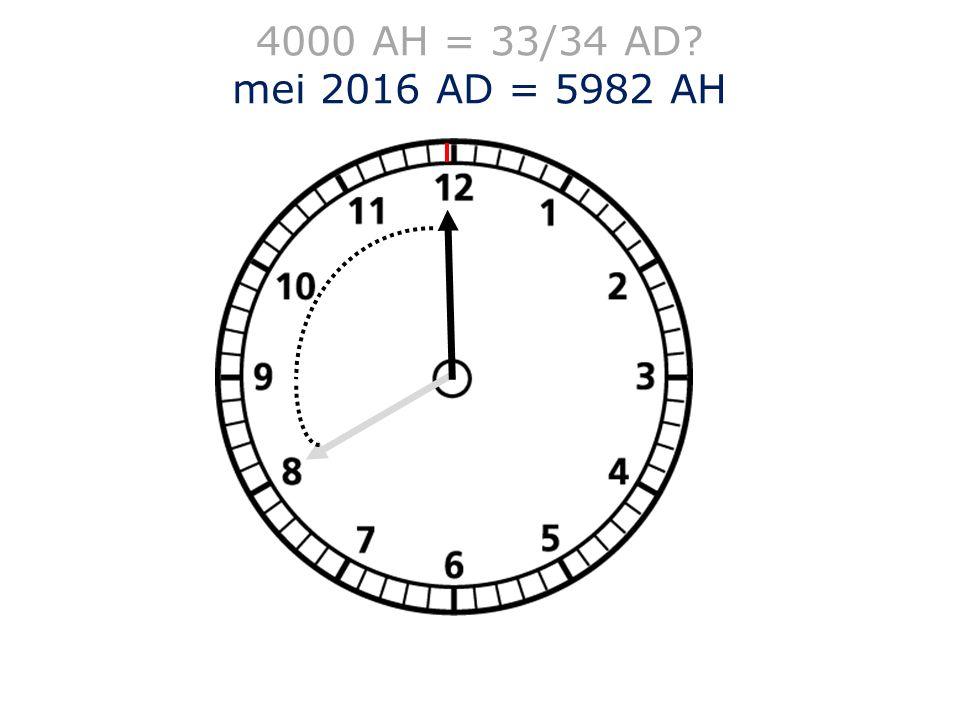 mei 2016 AD = 5982 AH