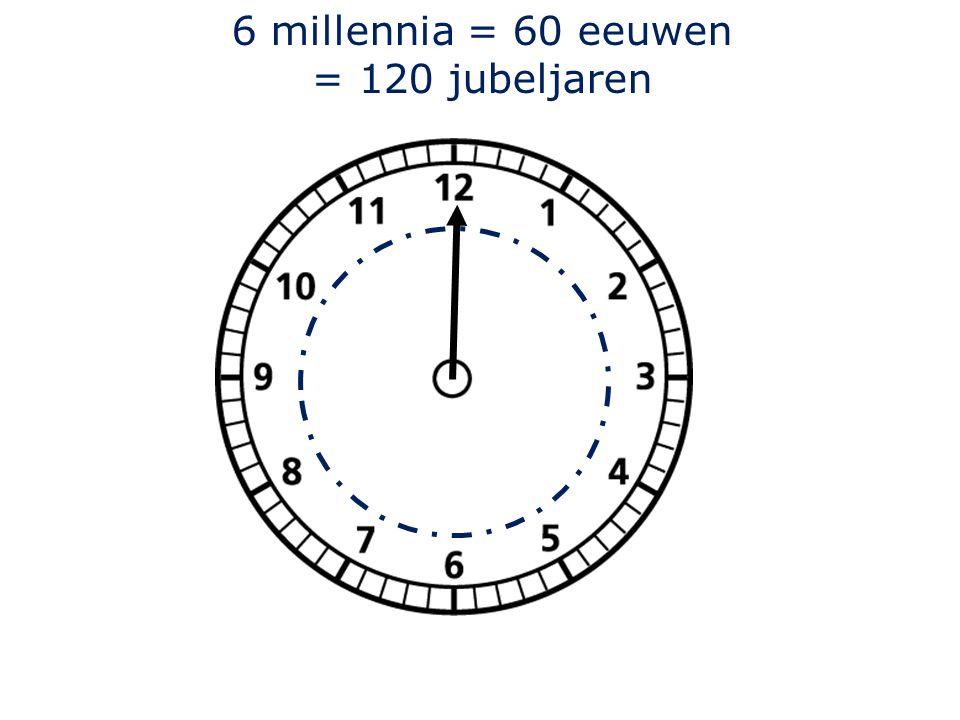 6 millennia = 60 eeuwen = 120 jubeljaren