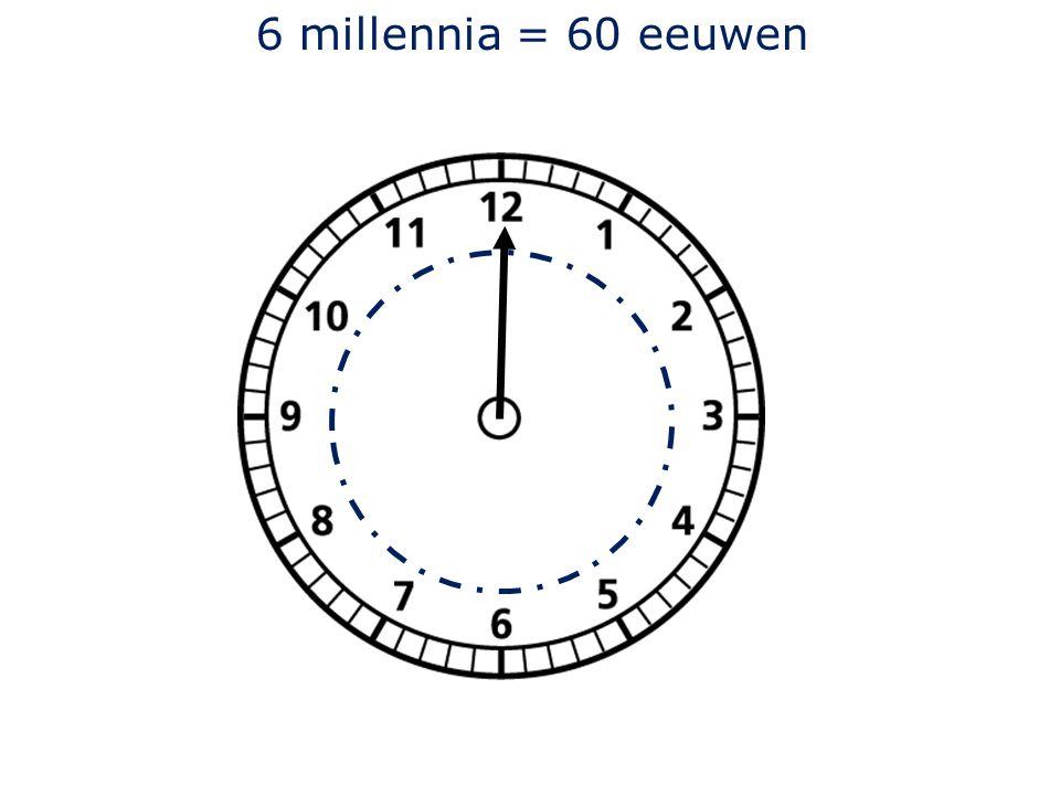 6 millennia = 60 eeuwen