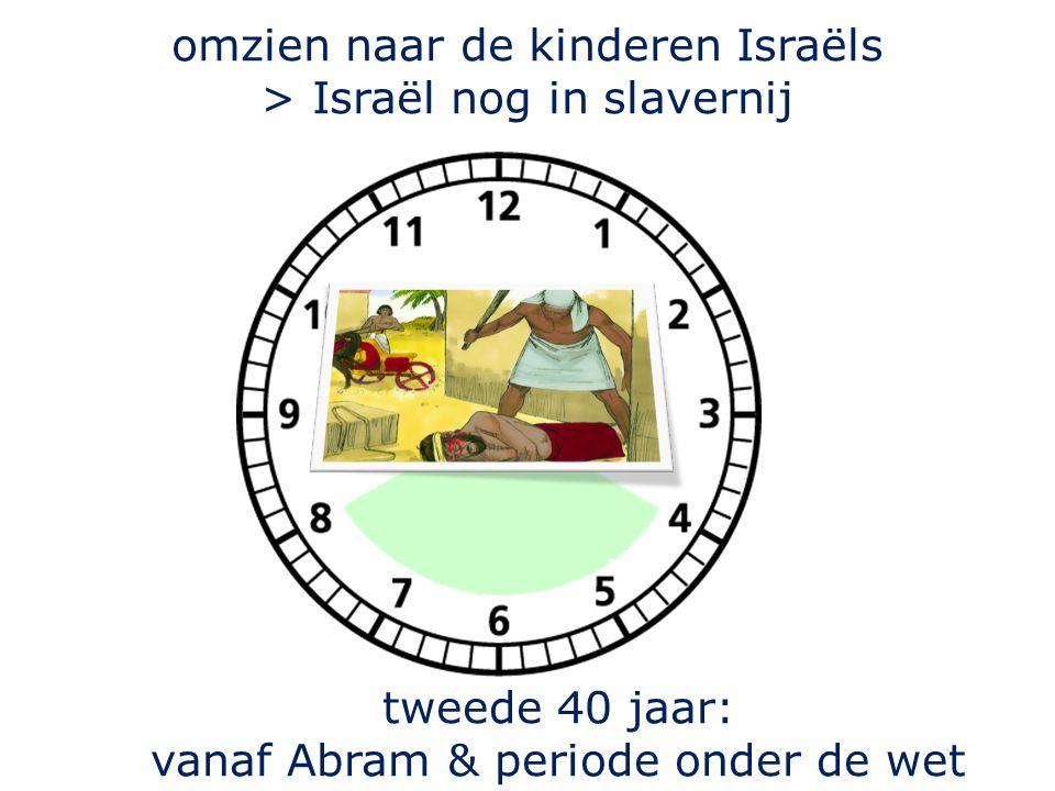 omzien naar de kinderen Israëls > Israël nog in slavernij tweede 40 jaar: vanaf Abram & periode onder de wet