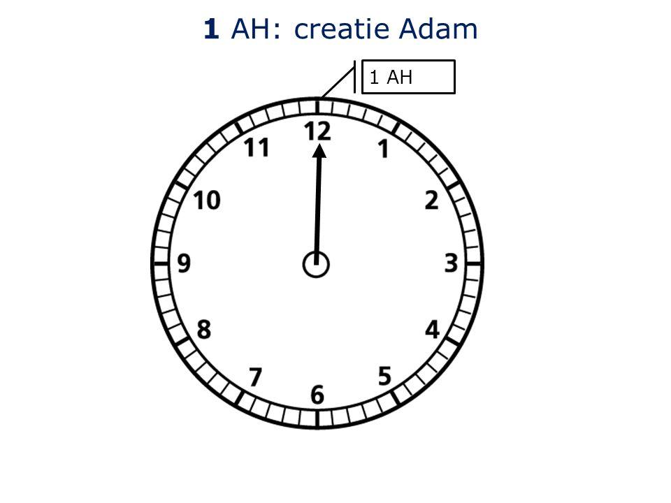 1 AH: creatie Adam 1 AH