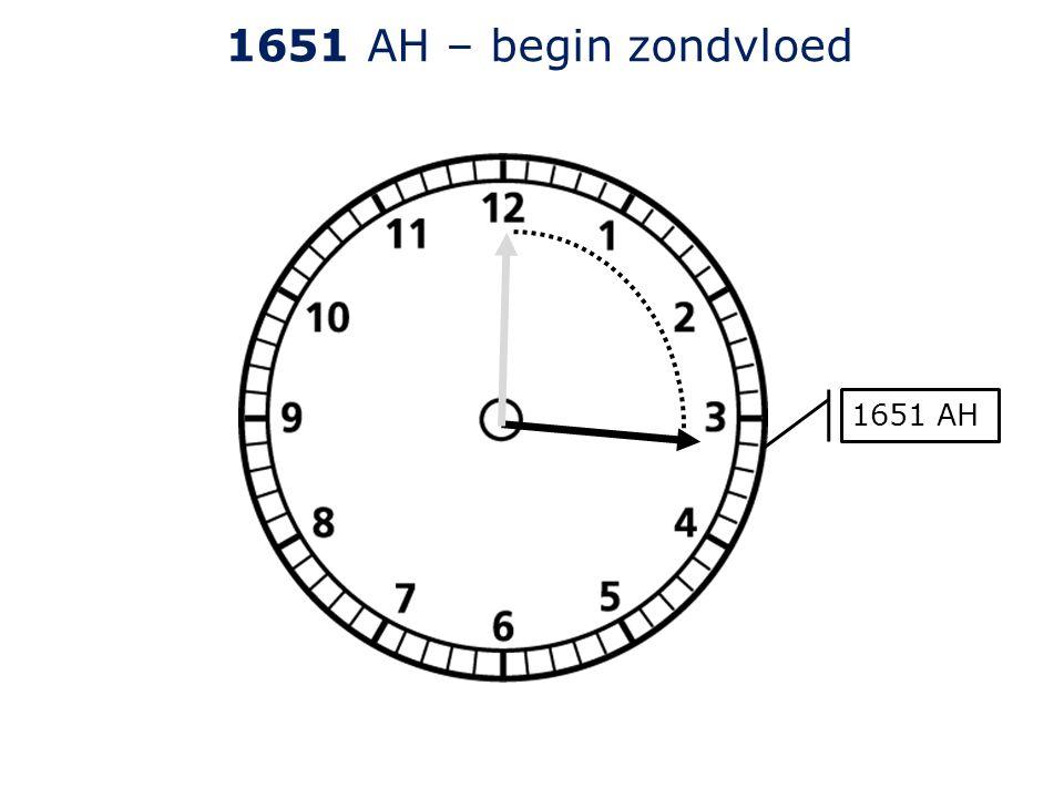1651 AH – begin zondvloed 1651 AH