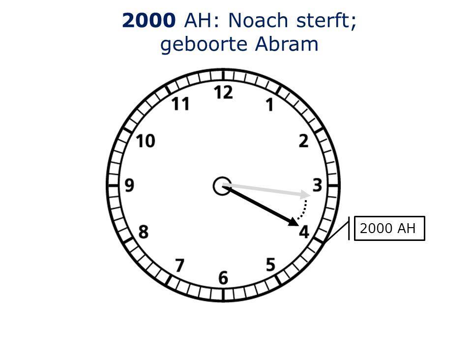 2000 AH: Noach sterft; geboorte Abram 2000 AH