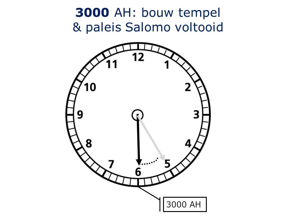3000 AH: bouw tempel & paleis Salomo voltooid 3000 AH