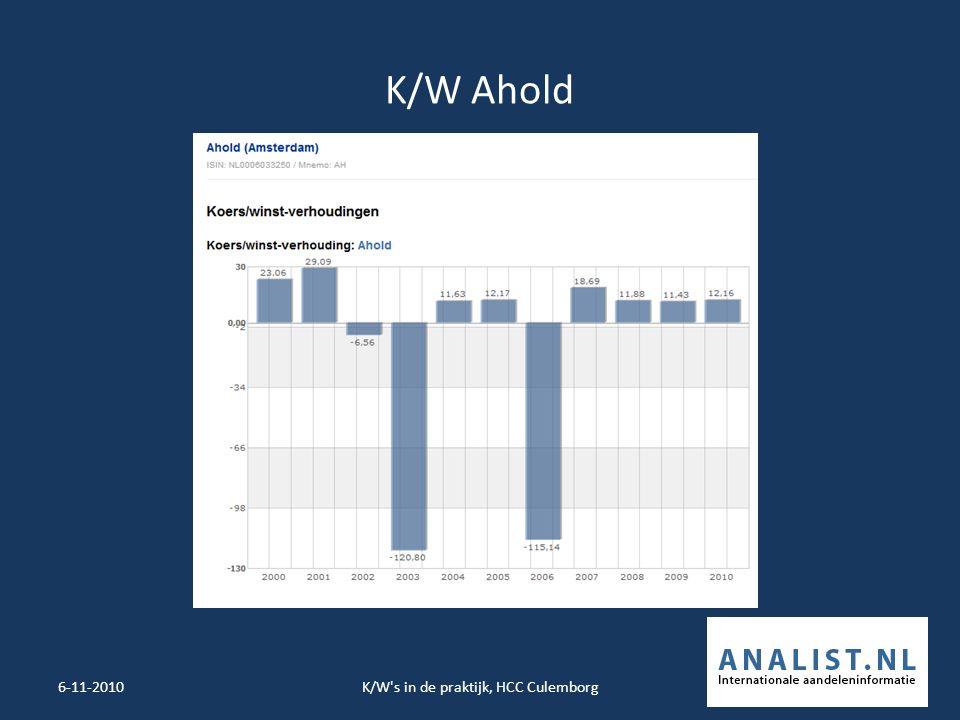 K/W Ahold 6-11-2010K/W s in de praktijk, HCC Culemborg19