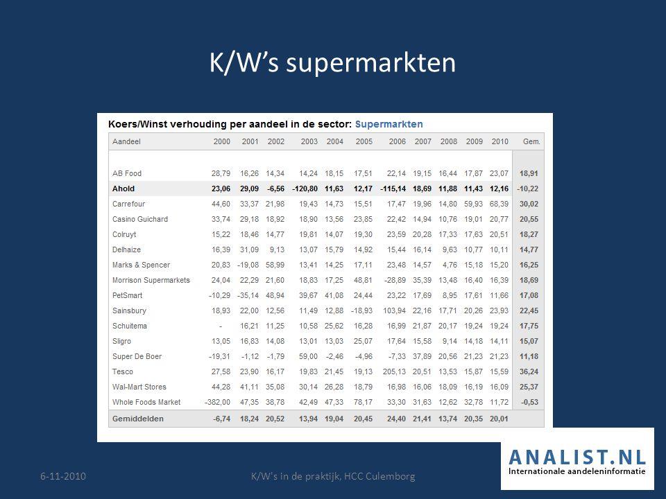 K/W's supermarkten 6-11-2010K/W s in de praktijk, HCC Culemborg20