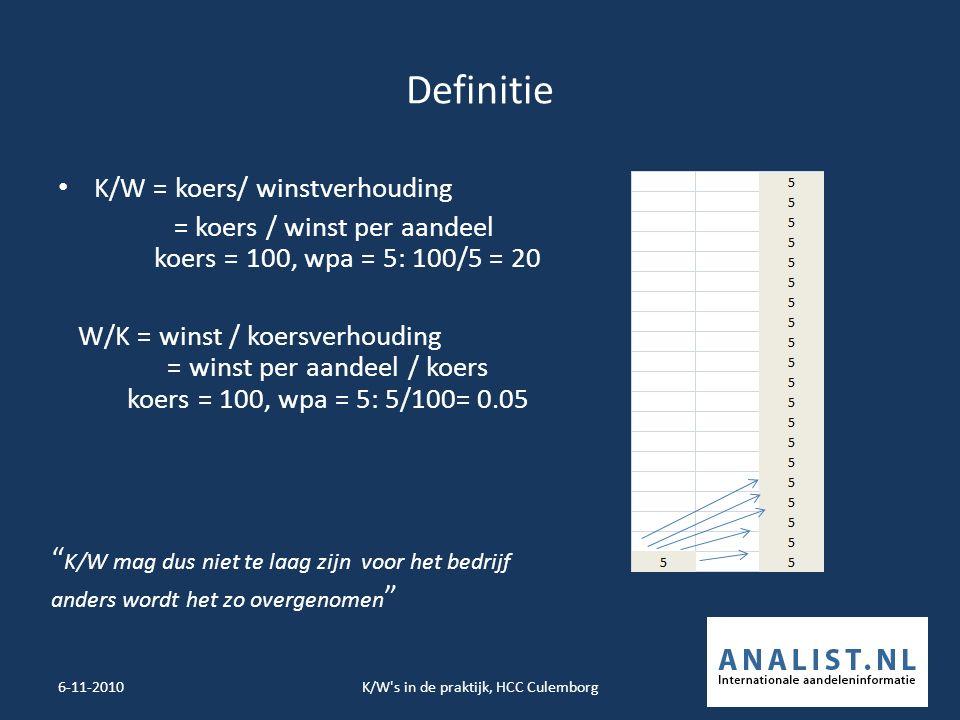 Conclusie Negatieve relatie koers en K/W K/W is echter niet zaligmakend Andere methodieken blijven nodig Leverage wordt genegeerd Presentatie wordt ook op Analist.nl gepubliceerd Alle koers/winst-verhoudingen en andere fundamentele en kwantitatieve variabelen nu ook op Analist.nl aanwezig onder Pro (gratis) 6-11-2010K/W s in de praktijk, HCC Culemborg24