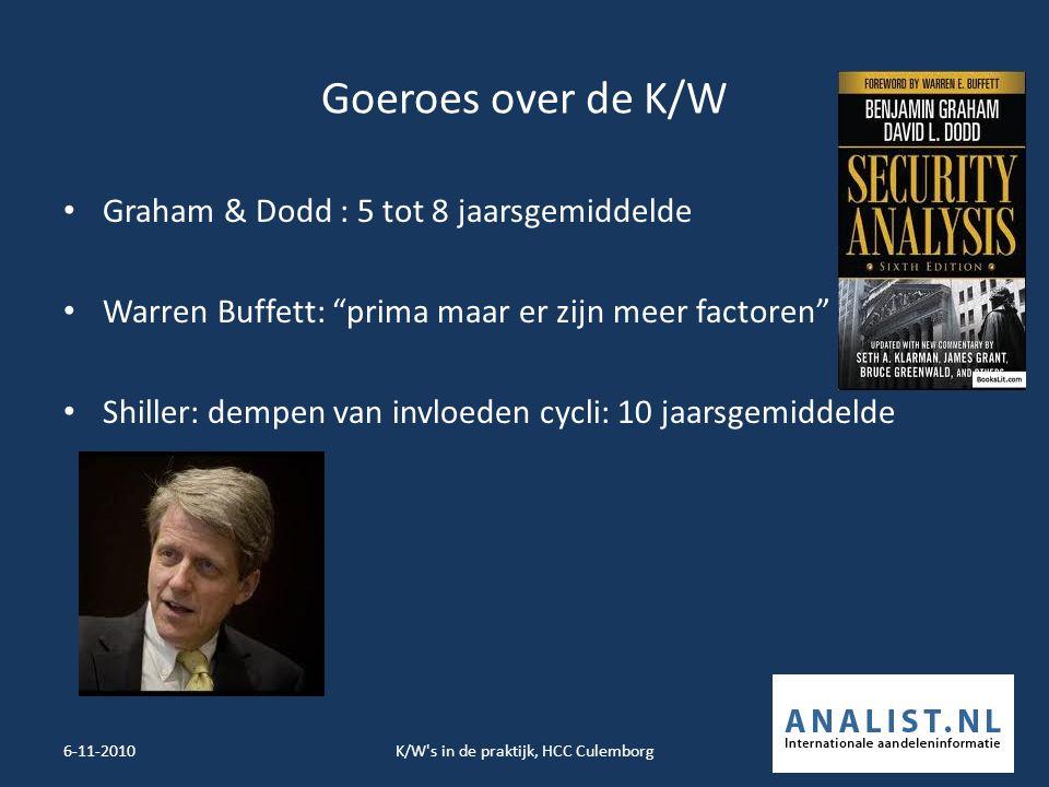 Goeroes over de K/W Graham & Dodd : 5 tot 8 jaarsgemiddelde Warren Buffett: prima maar er zijn meer factoren Shiller: dempen van invloeden cycli: 10 jaarsgemiddelde 6-11-2010K/W s in de praktijk, HCC Culemborg7
