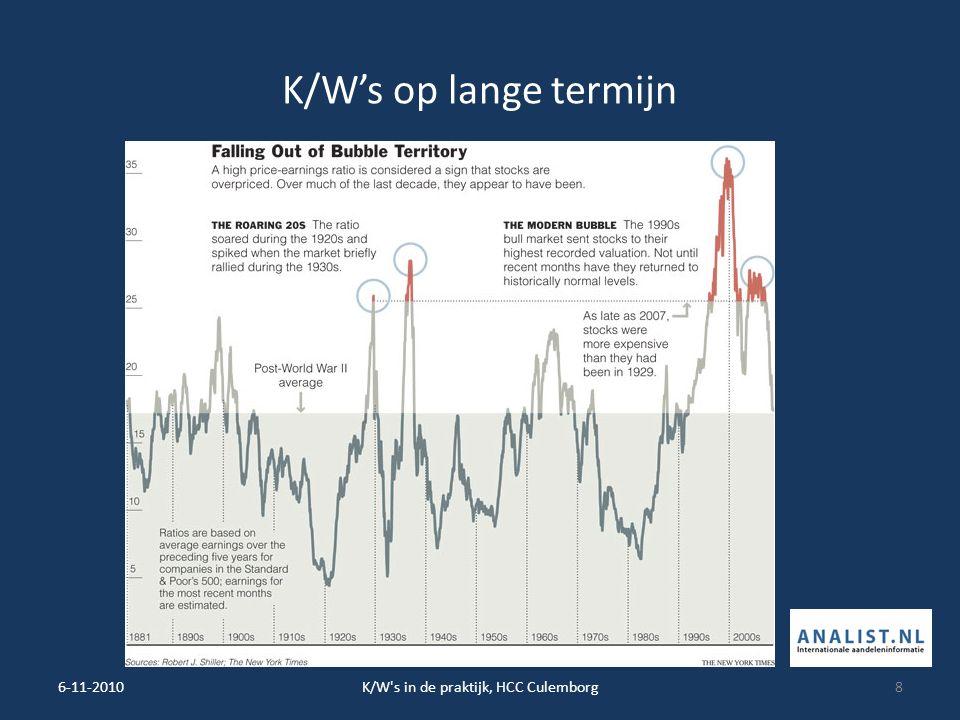 K/W's op lange termijn 6-11-2010K/W s in de praktijk, HCC Culemborg8