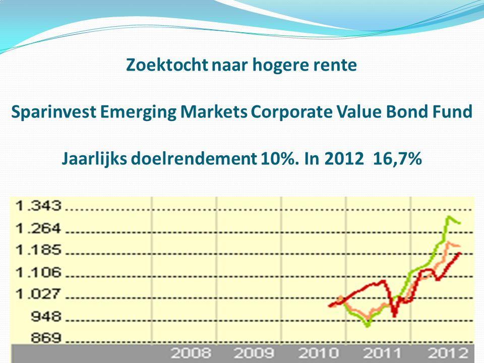 Zoektocht naar hogere rente Sparinvest Emerging Markets Corporate Value Bond Fund Jaarlijks doelrendement 10%. In 2012 16,7%