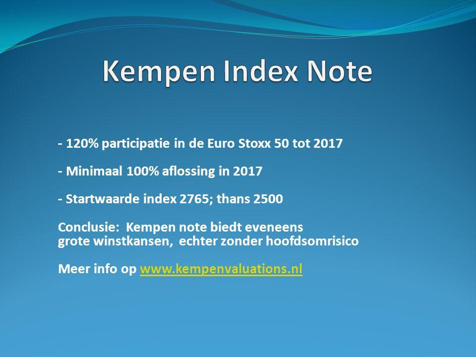 - 120% participatie in de Euro Stoxx 50 tot 2017 - Minimaal 100% aflossing in 2017 - Startwaarde index 2765; thans 2500 Conclusie: Kempen note biedt e