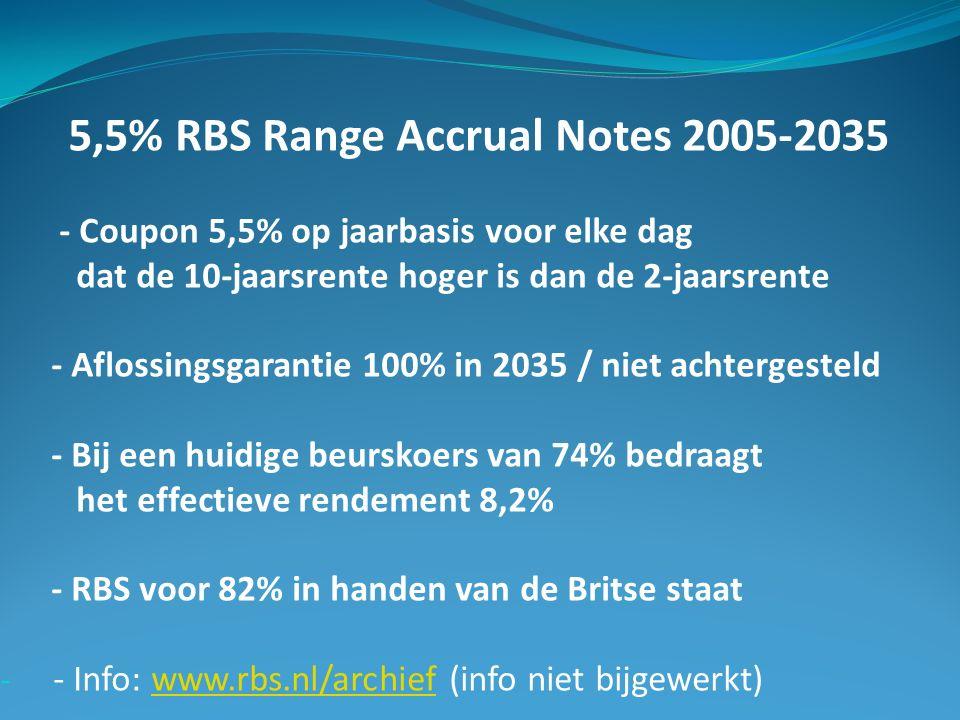 5,5% RBS Range Accrual Notes 2005-2035 - Coupon 5,5% op jaarbasis voor elke dag dat de 10-jaarsrente hoger is dan de 2-jaarsrente - Aflossingsgarantie 100% in 2035 / niet achtergesteld - Bij een huidige beurskoers van 74% bedraagt het effectieve rendement 8,2% - RBS voor 82% in handen van de Britse staat - - Info: www.rbs.nl/archief (info niet bijgewerkt)www.rbs.nl/archief