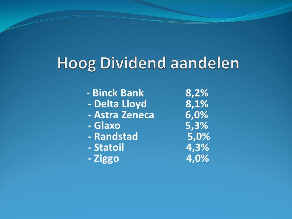 - Binck Bank 8,2% - Delta Lloyd 8,1% - Astra Zeneca 6,0% - Glaxo 5,3% - Randstad 5,0% - Statoil 4,3% - Ziggo 4,0%