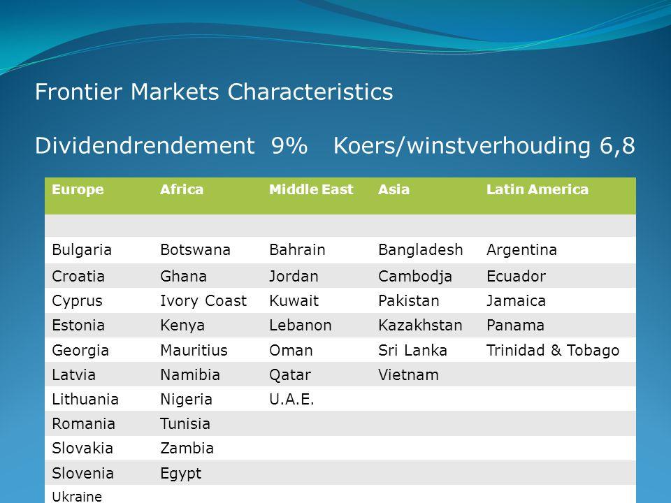 Frontier Markets Characteristics Dividendrendement 9% Koers/winstverhouding 6,8 EuropeAfricaMiddle EastAsiaLatin America BulgariaBotswanaBahrainBangla