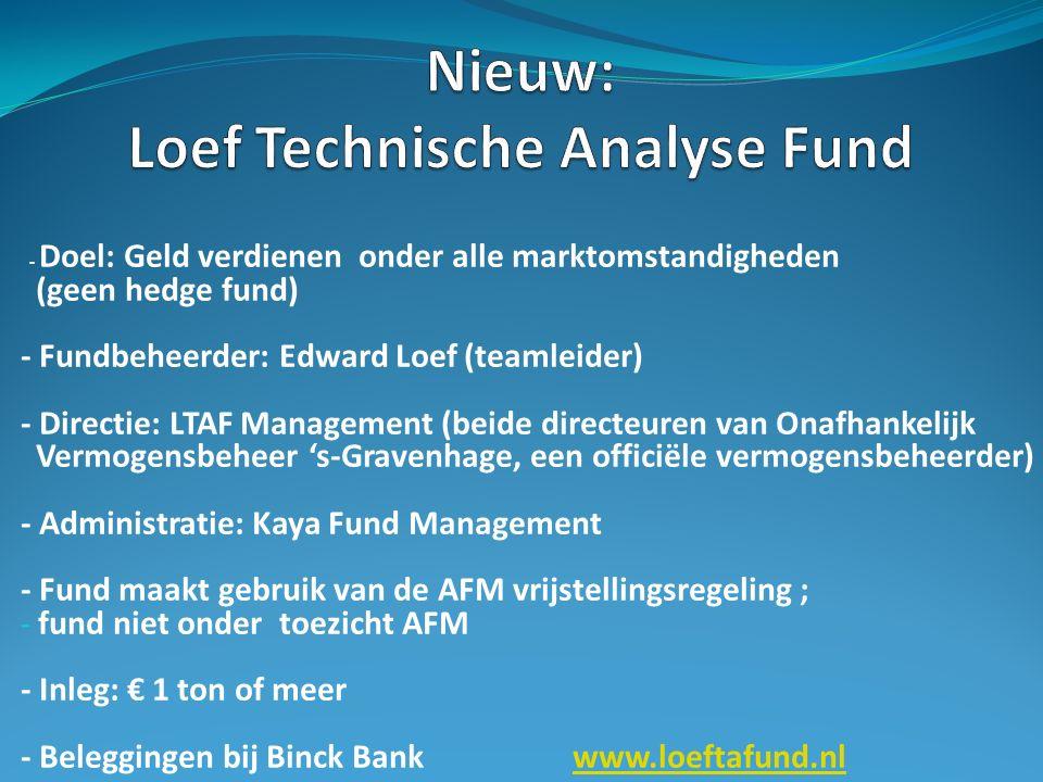 - Doel: Geld verdienen onder alle marktomstandigheden (geen hedge fund) - Fundbeheerder: Edward Loef (teamleider) - Directie: LTAF Management (beide directeuren van Onafhankelijk Vermogensbeheer 's-Gravenhage, een officiële vermogensbeheerder) - Administratie: Kaya Fund Management - Fund maakt gebruik van de AFM vrijstellingsregeling ; - fund niet onder toezicht AFM - Inleg: € 1 ton of meer - Beleggingen bij Binck Bank www.loeftafund.nlwww.loeftafund.nl