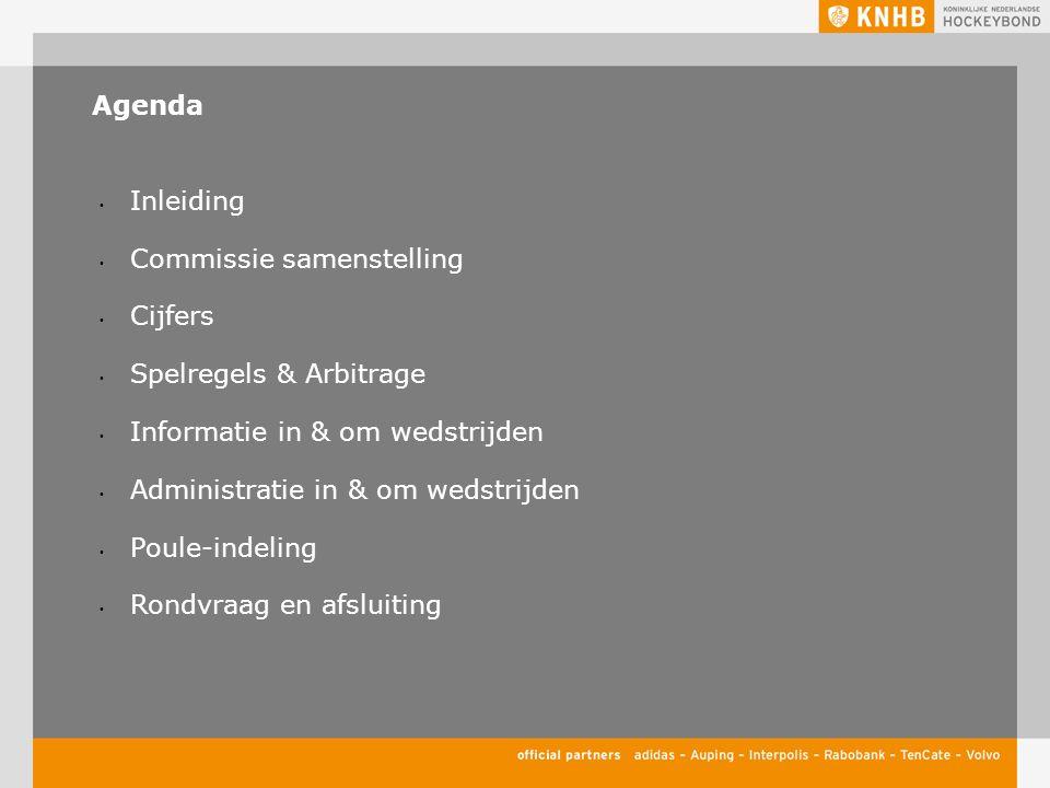 Agenda Inleiding Commissie samenstelling Cijfers Spelregels & Arbitrage Informatie in & om wedstrijden Administratie in & om wedstrijden Poule-indelin