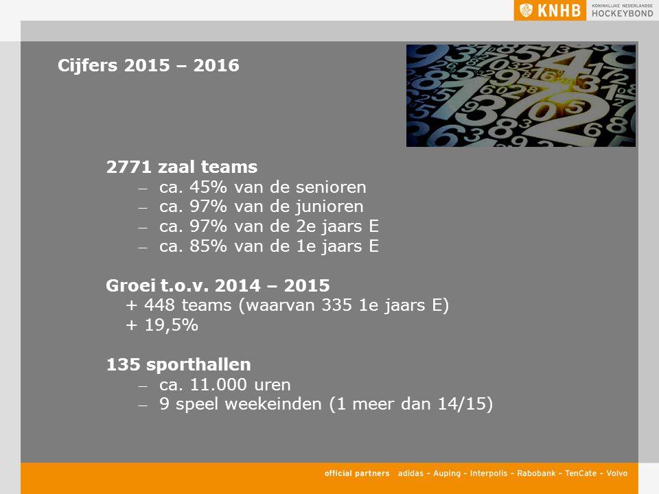 Cijfers 2015 – 2016 2771 zaal teams – ca. 45% van de senioren – ca.