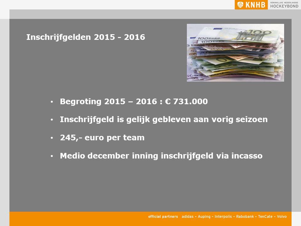 Inschrijfgelden 2015 - 2016 Begroting 2015 – 2016 : € 731.000 Inschrijfgeld is gelijk gebleven aan vorig seizoen 245,- euro per team Medio december inning inschrijfgeld via incasso
