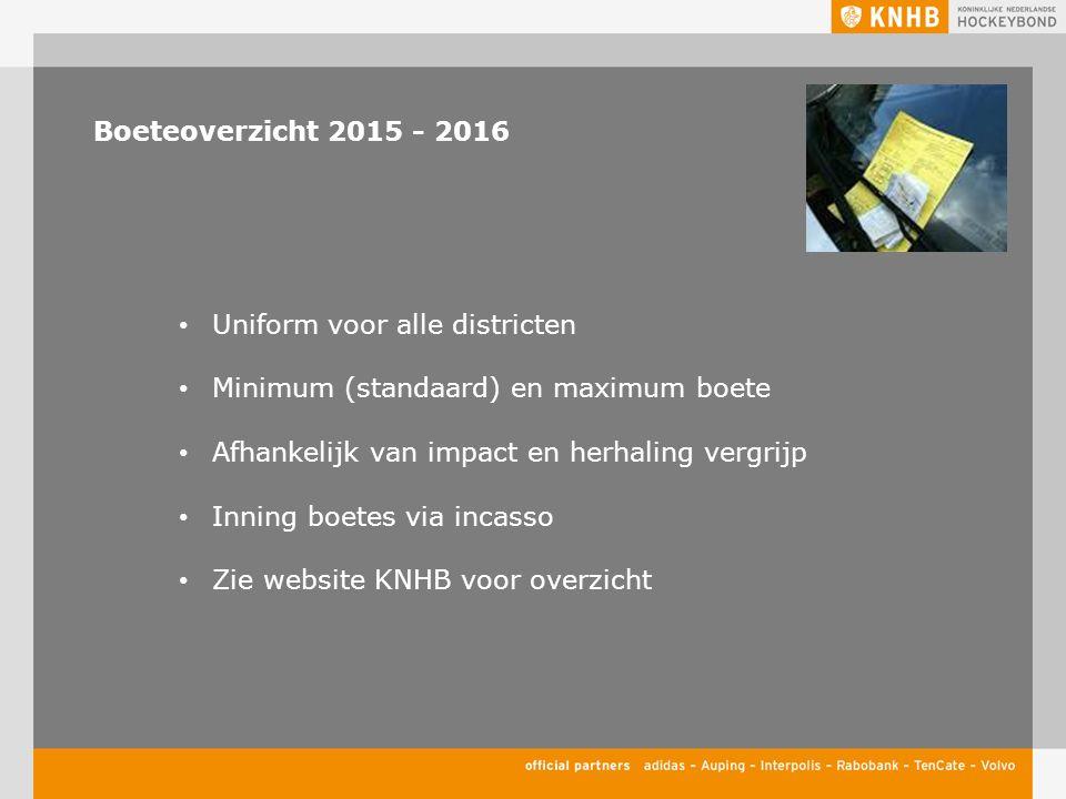 Boeteoverzicht 2015 - 2016 Uniform voor alle districten Minimum (standaard) en maximum boete Afhankelijk van impact en herhaling vergrijp Inning boete
