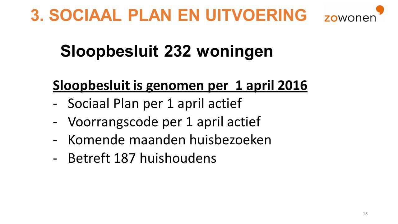 3. SOCIAAL PLAN EN UITVOERING Sloopbesluit 232 woningen 13 Sloopbesluit is genomen per 1 april 2016 -Sociaal Plan per 1 april actief -Voorrangscode pe