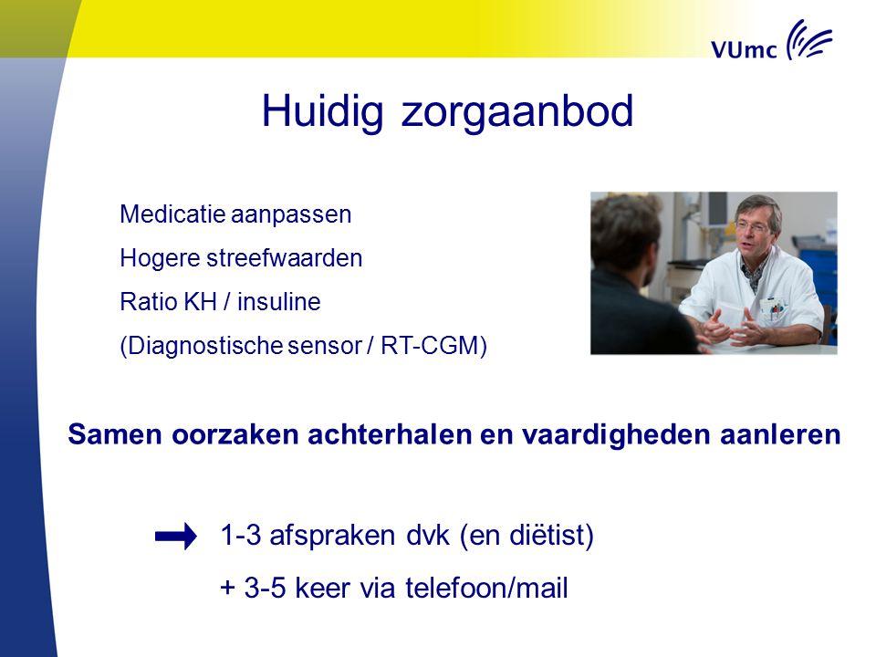Huidig zorgaanbod Medicatie aanpassen Hogere streefwaarden Ratio KH / insuline (Diagnostische sensor / RT-CGM) 1-3 afspraken dvk (en diëtist) + 3-5 keer via telefoon/mail Samen oorzaken achterhalen en vaardigheden aanleren