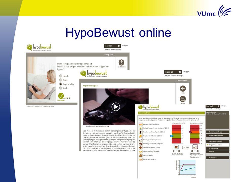 HypoBewust online