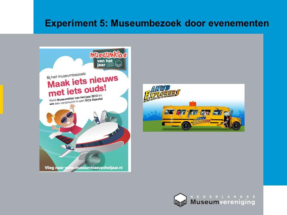 Experiment 5: Museumbezoek door evenementen
