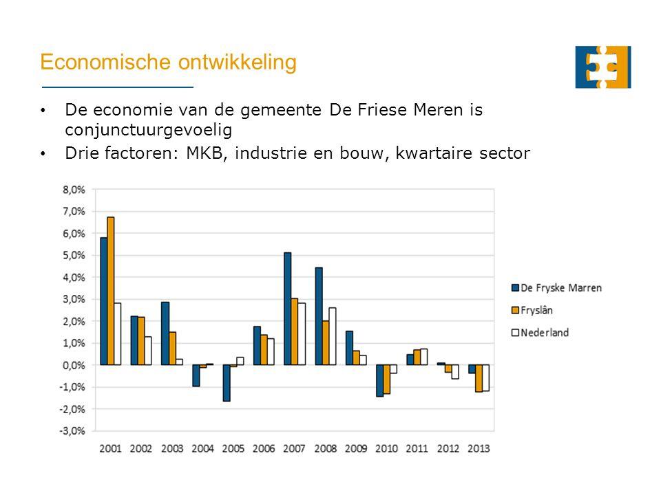 Economische ontwikkeling De economie van de gemeente De Friese Meren is conjunctuurgevoelig Drie factoren: MKB, industrie en bouw, kwartaire sector