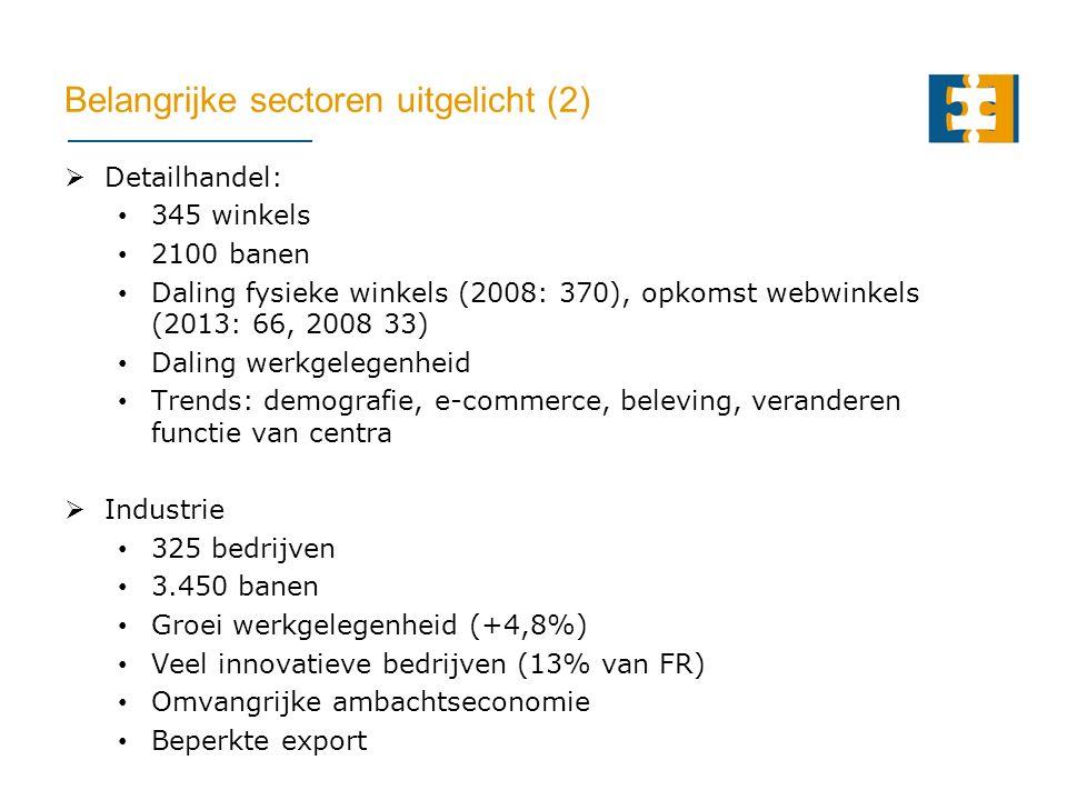Belangrijke sectoren uitgelicht (2)  Detailhandel: 345 winkels 2100 banen Daling fysieke winkels (2008: 370), opkomst webwinkels (2013: 66, 2008 33) Daling werkgelegenheid Trends: demografie, e-commerce, beleving, veranderen functie van centra  Industrie 325 bedrijven 3.450 banen Groei werkgelegenheid (+4,8%) Veel innovatieve bedrijven (13% van FR) Omvangrijke ambachtseconomie Beperkte export