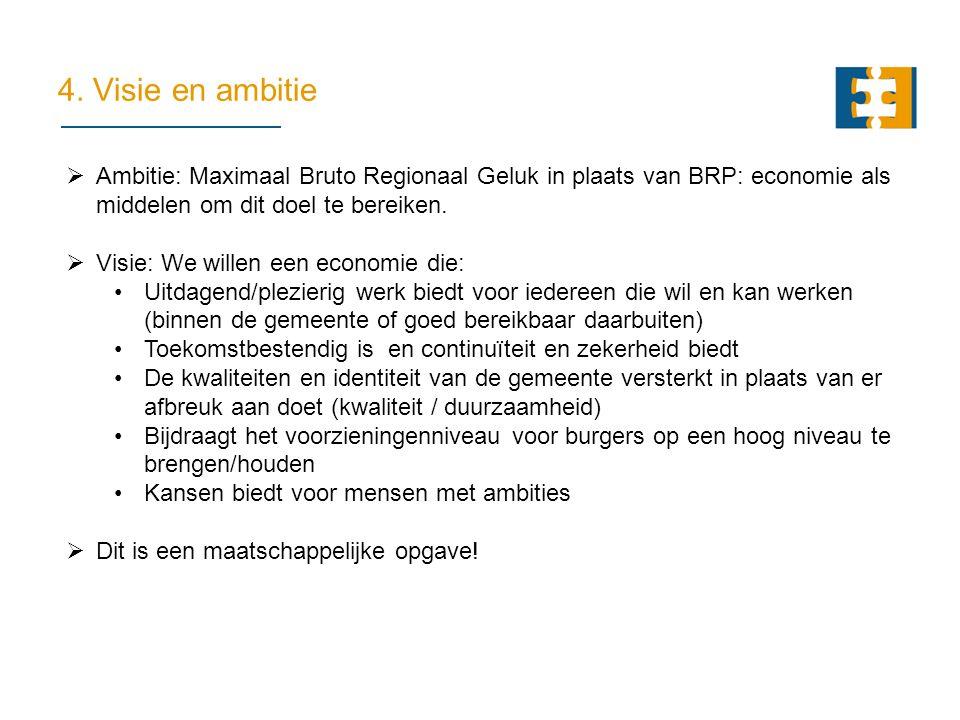 4. Visie en ambitie  Ambitie: Maximaal Bruto Regionaal Geluk in plaats van BRP: economie als middelen om dit doel te bereiken.  Visie: We willen een