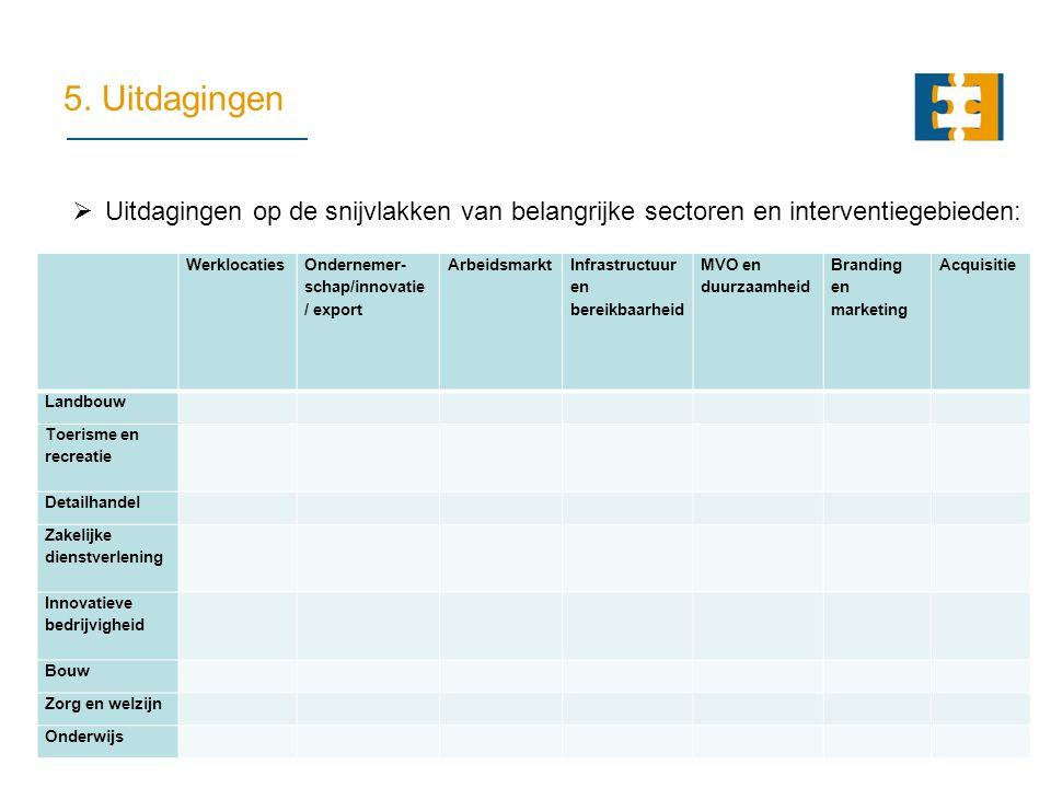 5. Uitdagingen  Uitdagingen op de snijvlakken van belangrijke sectoren en interventiegebieden: Werklocaties Ondernemer- schap/innovatie / export Arbe