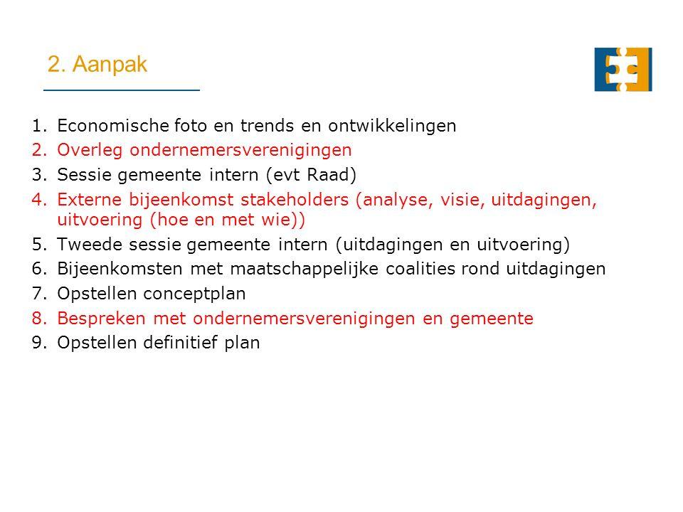 2. Aanpak 1.Economische foto en trends en ontwikkelingen 2.Overleg ondernemersverenigingen 3.Sessie gemeente intern (evt Raad) 4.Externe bijeenkomst s