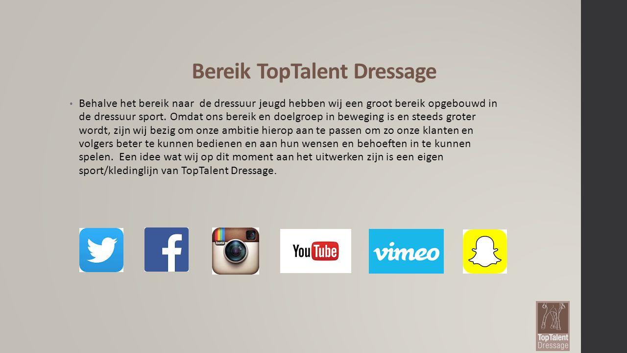 WWW.TOPTALENT-DRESSAGE.COM De website www.toptalent-dressage.com is heel divers.