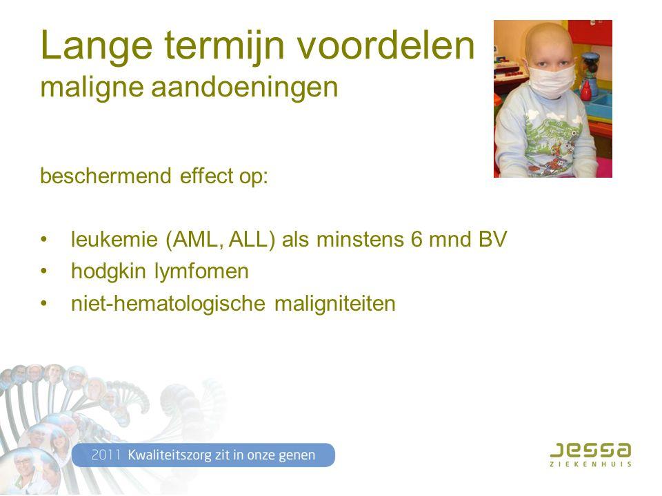 Lange termijn voordelen maligne aandoeningen beschermend effect op: leukemie (AML, ALL) als minstens 6 mnd BV hodgkin lymfomen niet-hematologische maligniteiten