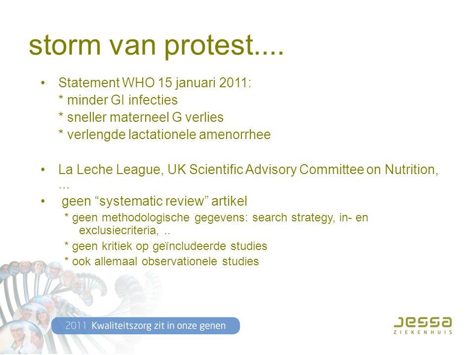 storm van protest....