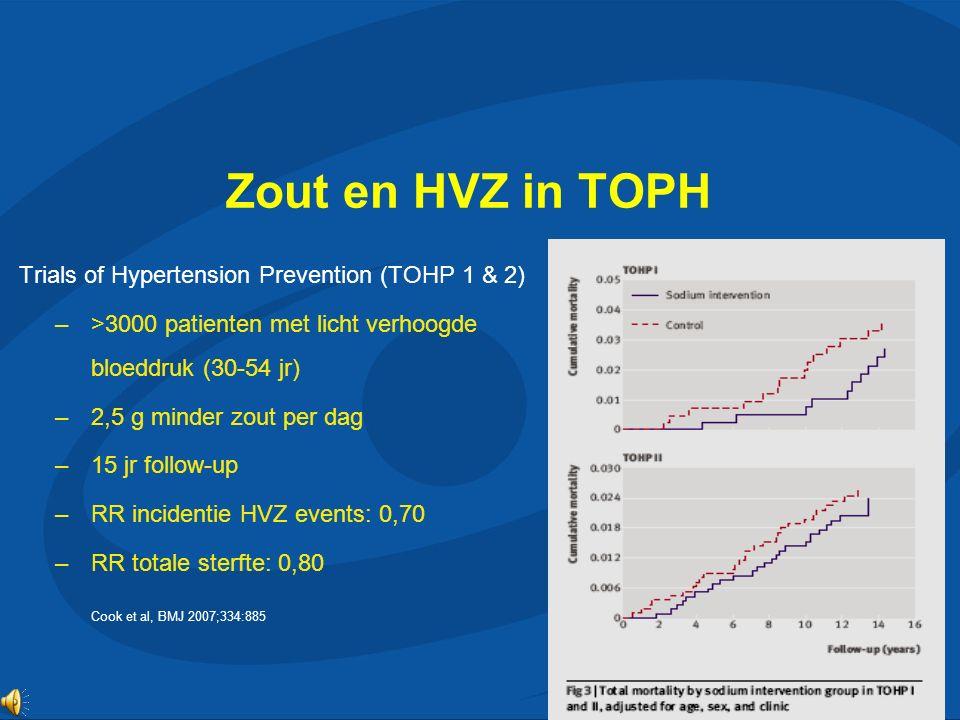 Slide 3 Zout en HVZ in TOPH Trials of Hypertension Prevention (TOHP 1 & 2) –>3000 patienten met licht verhoogde bloeddruk (30-54 jr) –2,5 g minder zout per dag –15 jr follow-up –RR incidentie HVZ events: 0,70 –RR totale sterfte: 0,80 Cook et al, BMJ 2007;334:885
