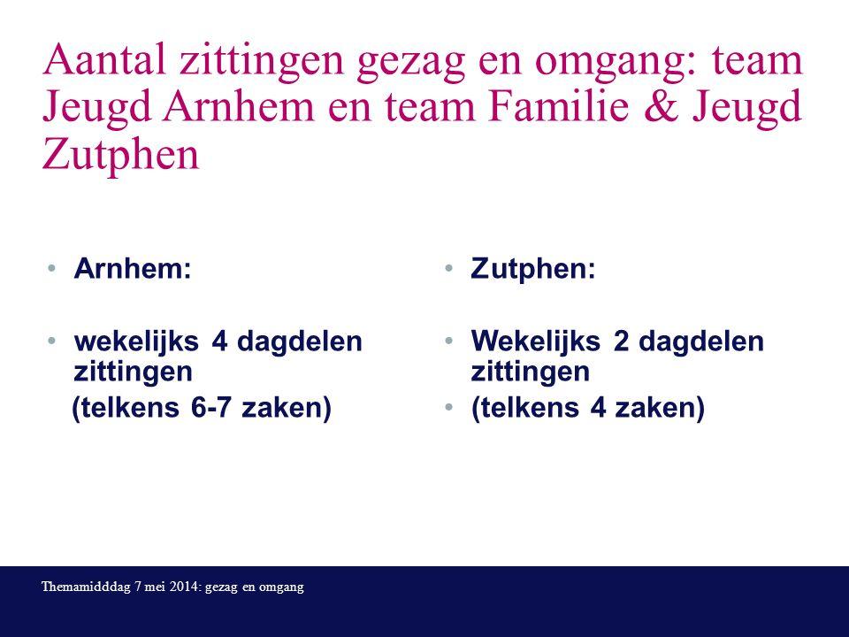 Concrete plannen van de gemeenten Gesprek wat de plannen/voorzieningen in uw gemeente.