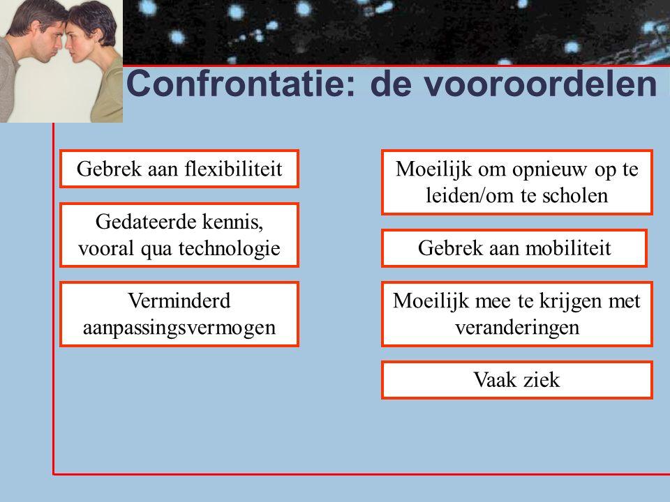 Confrontatie: de vooroordelen Gebrek aan flexibiliteit Gedateerde kennis, vooral qua technologie Moeilijk om opnieuw op te leiden/om te scholen Gebrek aan mobiliteit Verminderd aanpassingsvermogen Moeilijk mee te krijgen met veranderingen Vaak ziek
