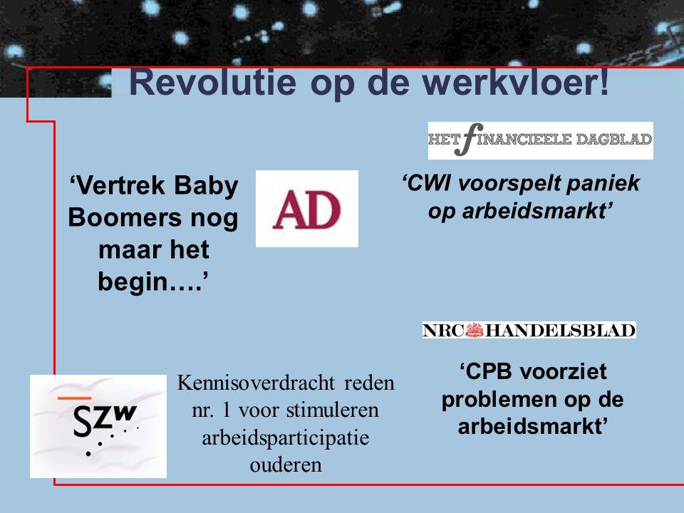 Revolutie op de werkvloer.