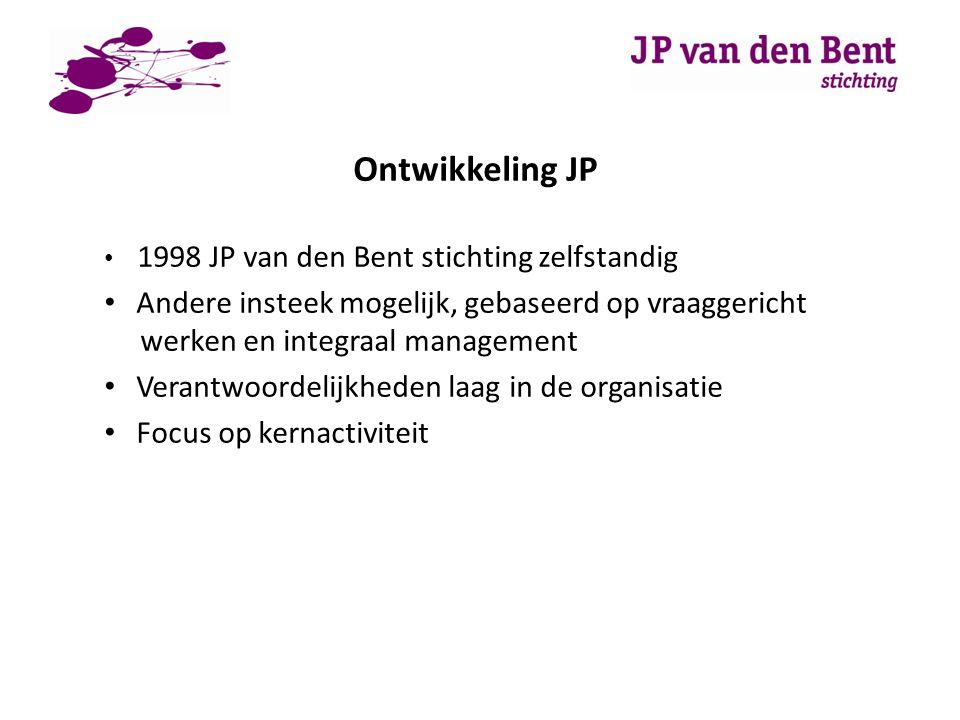 Ontwikkeling JP 1998 JP van den Bent stichting zelfstandig Andere insteek mogelijk, gebaseerd op vraaggericht werken en integraal management Verantwoordelijkheden laag in de organisatie Focus op kernactiviteit