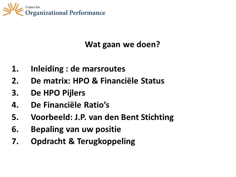 Wat gaan we doen? 1.Inleiding : de marsroutes 2.De matrix: HPO & Financiële Status 3.De HPO Pijlers 4.De Financiële Ratio's 5.Voorbeeld: J.P. van den